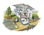 Геотермальное отопление дома – миф или реальность