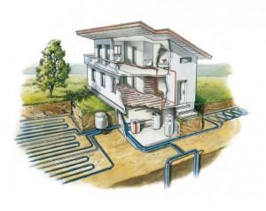 Устройство геотермального отопления в загородных домах