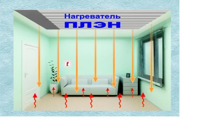 для энергосберегающая система отопления дома отзывы белье попробуйте