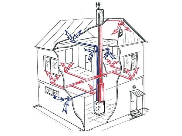 Campingaz chauffage gaz blue cat devis materiaux en ligne toulouse nantes - Chauffage electrique au sol consommation ...