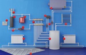 Типовая схема подключения индукционного электрического котла