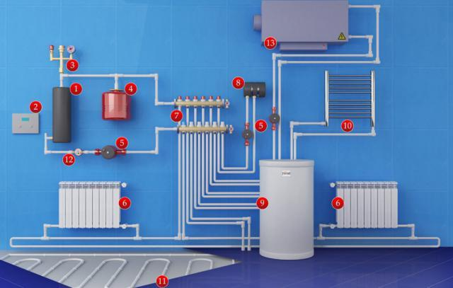 Радиаторы отопления своими руками фото 688