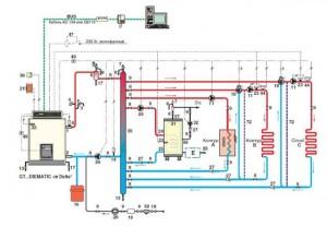 Планирование отопления коттеджа