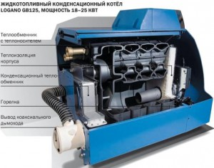 Схема жидкотопливного агрегата