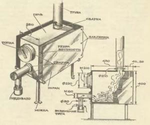 Как изготавливается печка для гаража своими руками — чертежи и описание