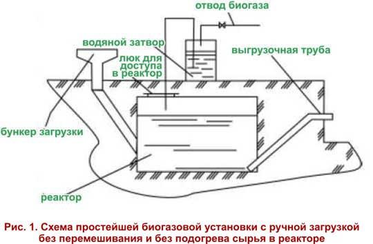 Гидроизоляция и утепление