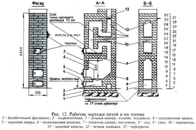 Украинская печь чертежи - Печь из кирпича