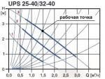 Параметрами для выбора циркуляционного насоса