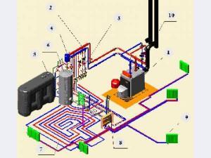 Схема системы с теплым полом и радиаторами