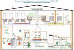 Как выглядит схема отопления двухэтажного дома с принудительной циркуляцией теплоносителя