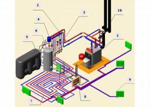 План-схема отопительной системы