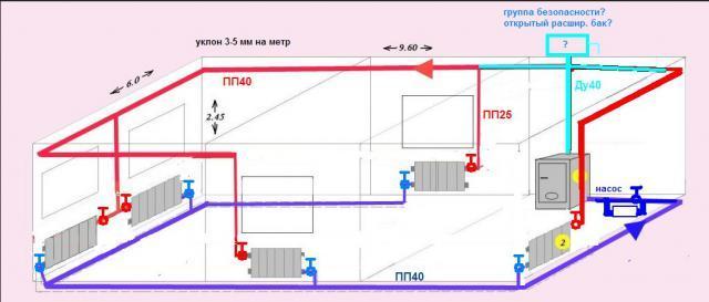 Схема отопления деревянного