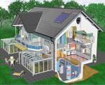 Каким может быть альтернативное отопление частного дома — возможные варианты реализации проектов