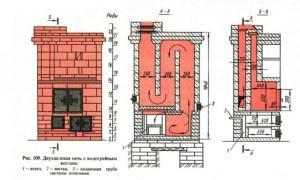 Сооружение с водогрейным котлом