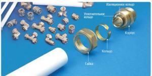 Труба металлопластиковая Hydrosta