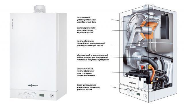 Как почистить теплообменник в газовом котле висман Паяный пластинчатый теплообменник SWEP DF300 Новотроицк