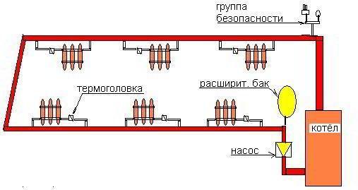 Ленинградская схема отопления