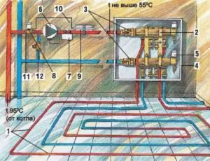 Схема установки отопительной системы