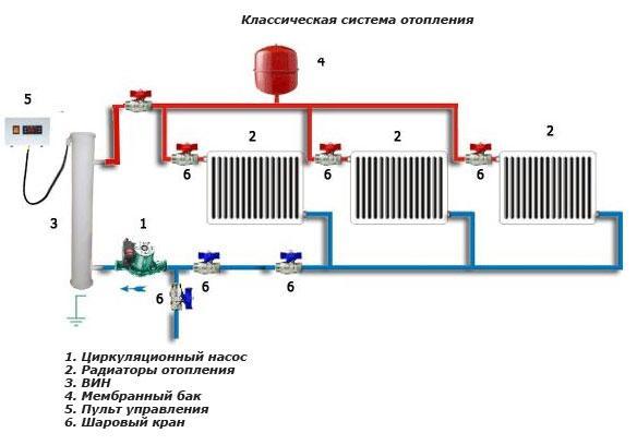 Как сделать отопление с насосом своими руками 671