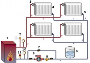 Схема разводки трубопровода системы отопления