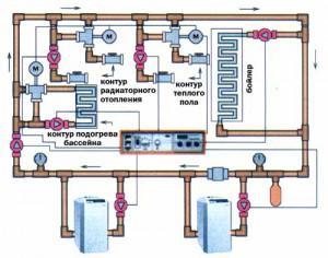 Схема подключения автономного отопления