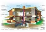 Проектирование и монтаж систем вентиляции и отопления