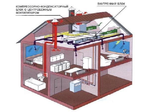 Дизайн гостиной: основные правила оформления (лучшие фото)