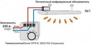 Терморегулятор и ИК обогреватель