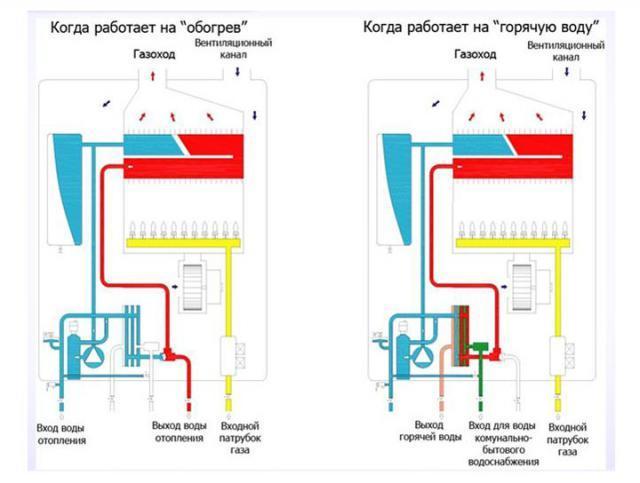 Пластины теплообменника Alfa Laval T2-BFG Набережные Челны