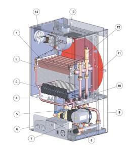 Газовые настенные конденсационные котлы