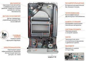 Настенный газовый котел для отопления