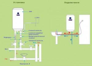 Монтажные схемы проточного водонагревателя