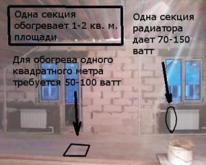 Расчет радиаторов для квартиры