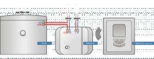 Программируемый недельный термостат