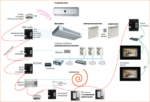 Системы отопления, вентиляции и кондиционирование