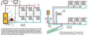 Подробная схема подключения отопления