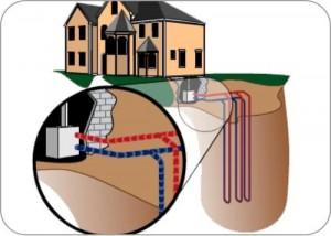 Глубины геотермальных механизмов