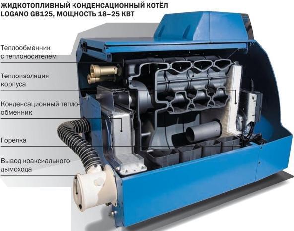 Теплообменник на дизтопливе Кожухотрубный жидкостный ресивер ONDA RL 520 Салават