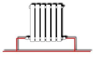 Подключение труб к радиатору