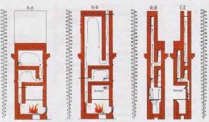 Схема нагревательного устройства