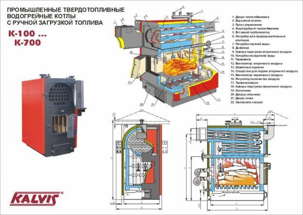 Твердотопливного водогрейного котел топка и теплообменник отдельно газовые калонки завод теплообменник