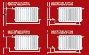 Схема подключения алюминиевых радиаторов