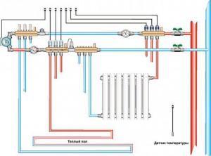 Коллекторное соединение труб отопления
