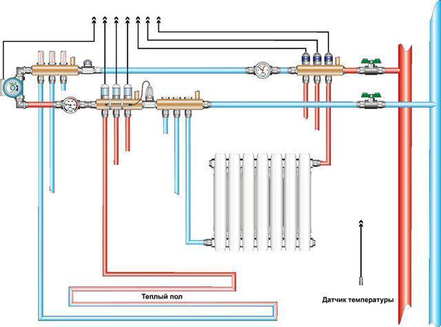 Схема разводки отопления в