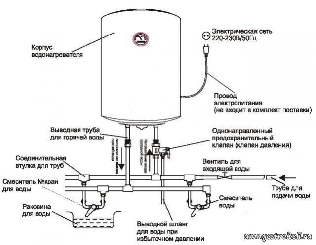 Ariston Booster 80 инструкция - фото 5