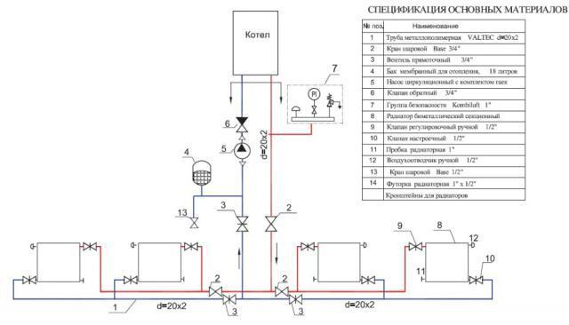 Система отопления в одноэтажном частном доме схема