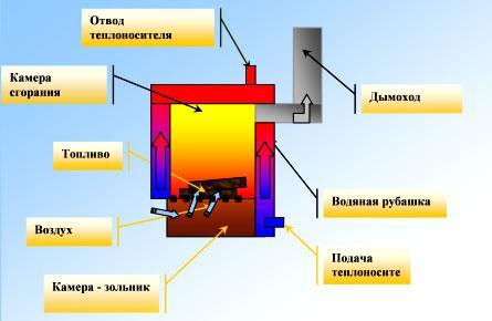 система приточно-вытяжной вентиляции с грунтовым теплообменником