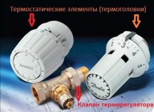 Устройство термостатического элемента