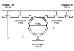 Особенности монтажа трубопроводных систем из полипропилена