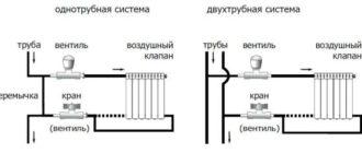 Схема монтажа систем отоплени